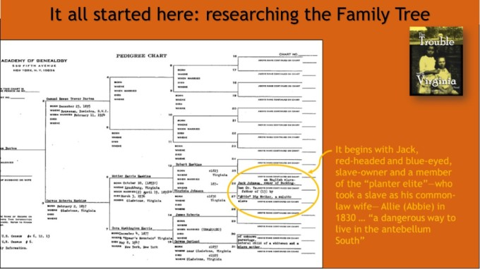 It all started here-researching the Family Tree